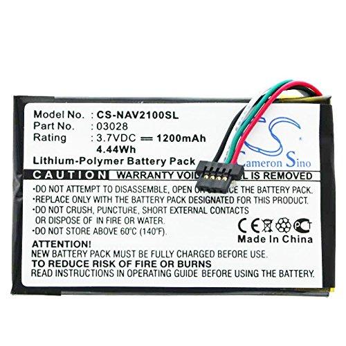 1800mAh 12,96Wh CS-mTX500TW Cameron sino Batterie pour Motorola gP328 Plus gP338 Plus gP329 Plus